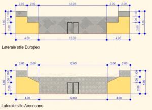 altezza campo da padel laterali